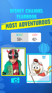 Beast Diaz and Huey Duck