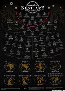 Elder Gods | SubGenius Wikia Clench | FANDOM powered by Wikia