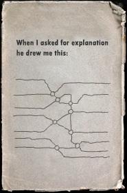 Рисунок-объяснение