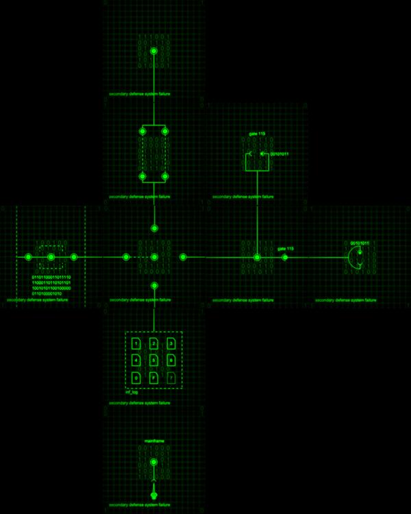 1-n access map