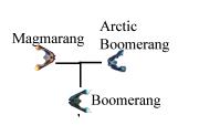 Bommerang family