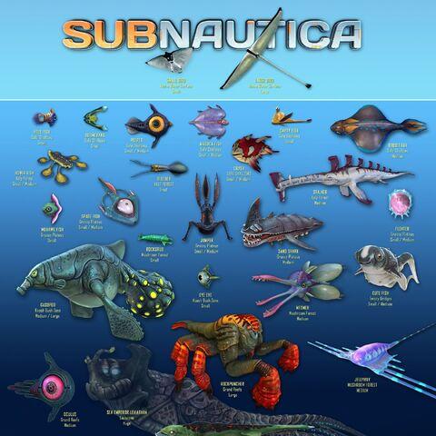 Hoja 1 de la fauna de Subnautica