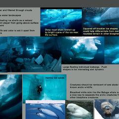 Hoja de referencia del bioma del Ártico, hecho por los desarrolladores.