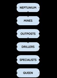 RulebookDiagram