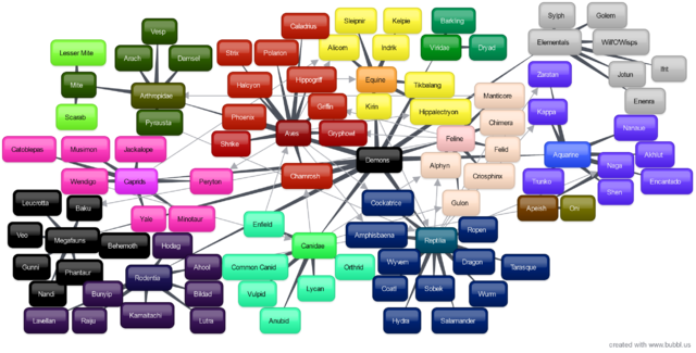 File:Demonology Chart 02.png