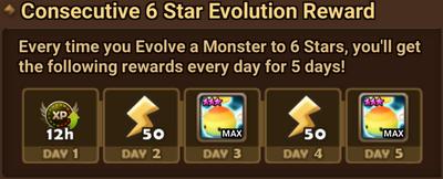 Consecutive 6* Evolution Reward