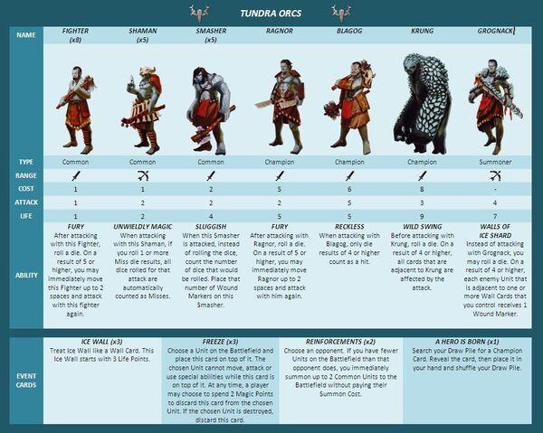 File:Tundra Orcs.jpg