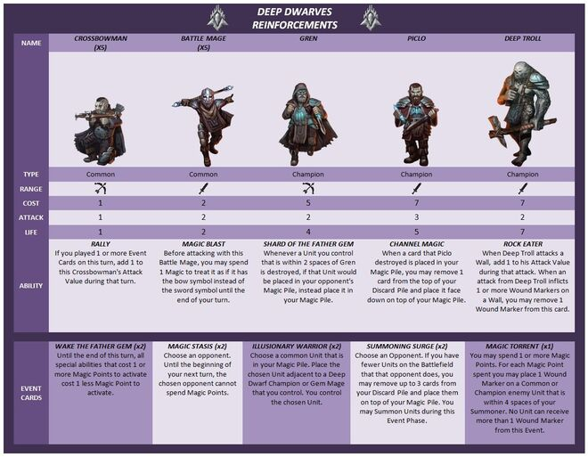 Deep Dwarves Reinforcements