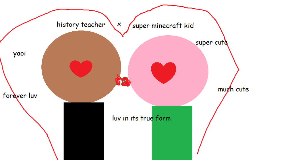Image - Kiss.png | Super Minecraft Kid Wikia | FANDOM powered by Wikia