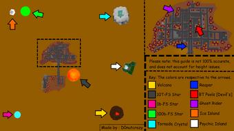 The Super Power Training Simulator Wiki Fandom