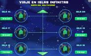 Interfaz 2 Viaje