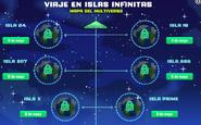 Interfaz 3 Viaje