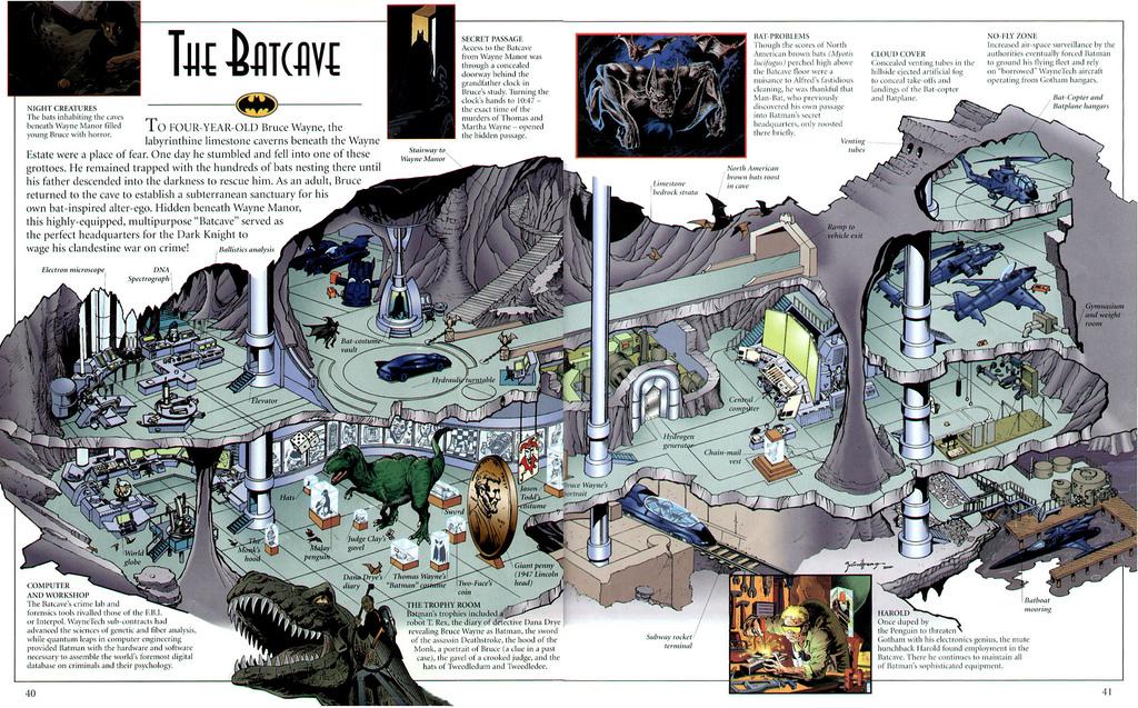 bat cave ile ilgili görsel sonucu