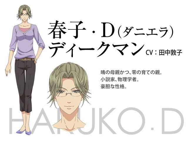 File:Kaidou.Haruko