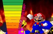 MarioSWAGMeter