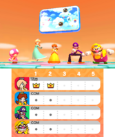 ToadetteMP100