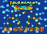 Mt64tournament