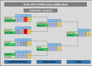 PO Titulo FS 2009-10