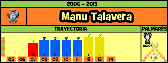 Fichamanutalavera