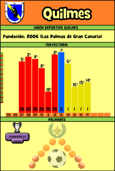 Fichaquilmes14