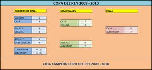 COPA REY 2009-10