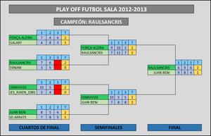 PO Titulo FS 2012-13