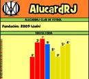 AlucardRJ