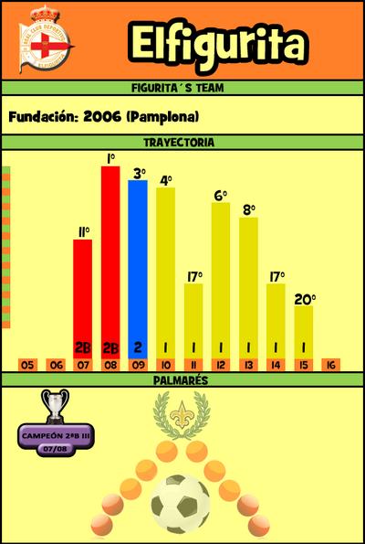 Fichaelfigurita14