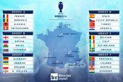 Euro 2016 teams