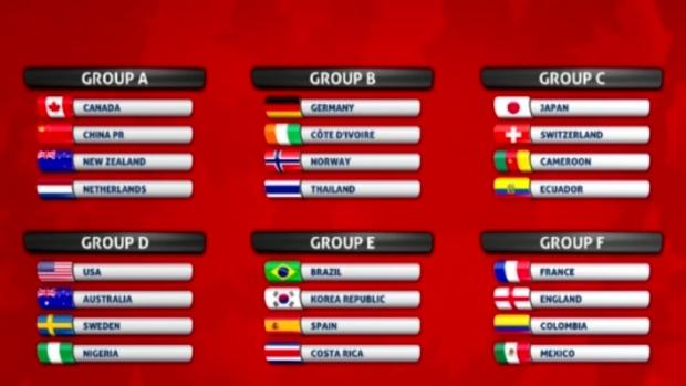 image 2015 fifa world cup drawjpg super smash bros