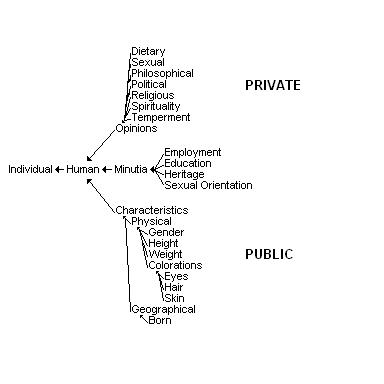 File:Individuals.JPG