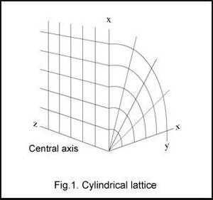 Cylindrical-lattice