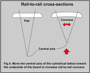 Rail-to-rail-x-section02