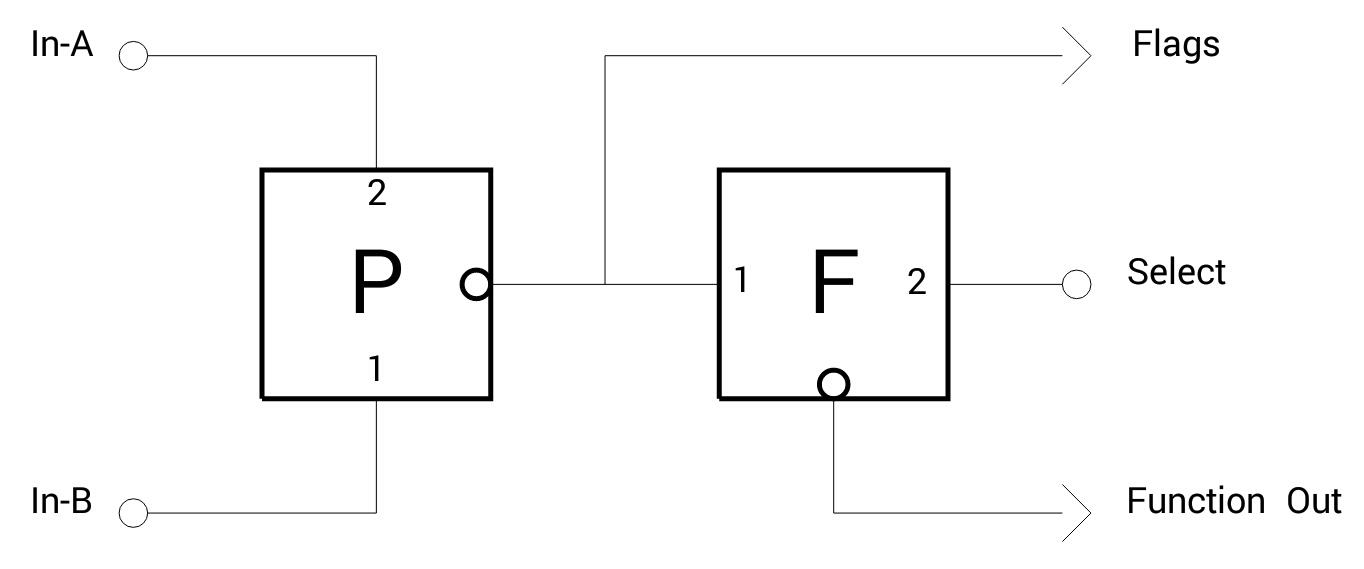 comparison circuit
