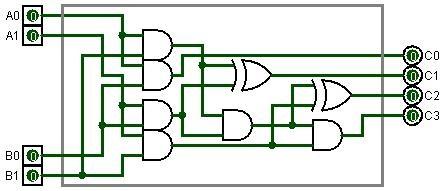 Binary Calculator - Multiplication | SurvivalCraft Wiki