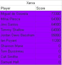 File:Scores7.JPG