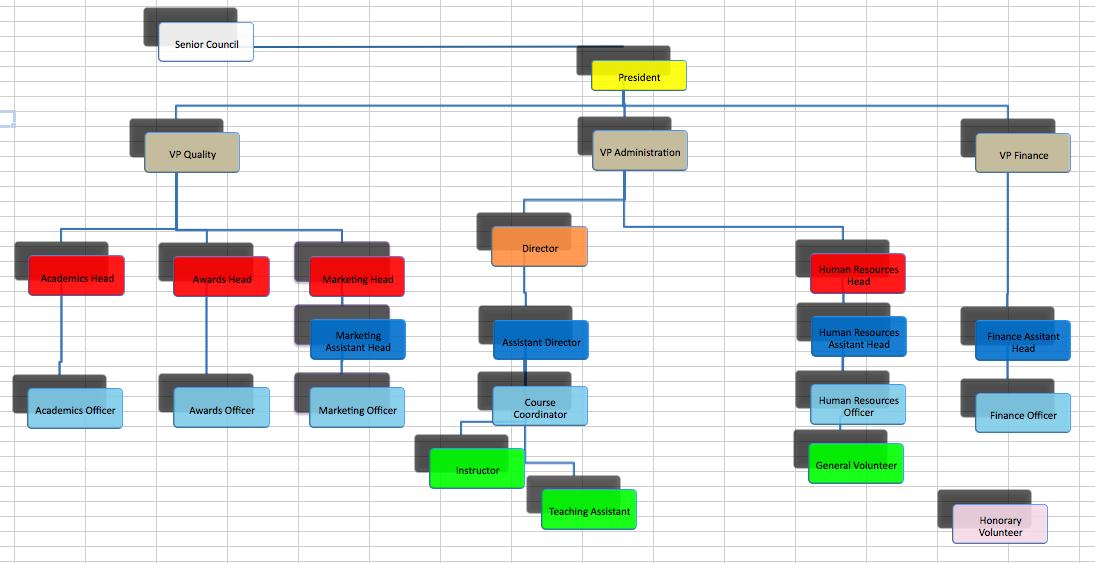 SVCC Structure