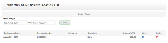 CurrencyReport