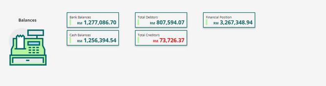 Balances financialposition