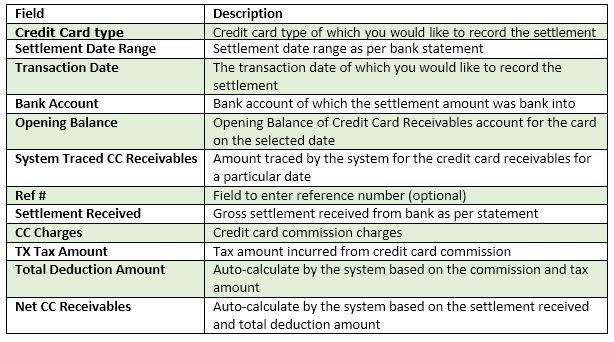 CreditCardSettlement 2