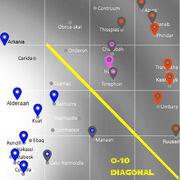 O10Diagonal