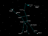 Grapid (constellation)