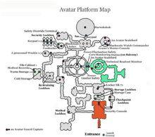 Avatar Platform Map
