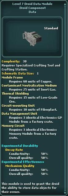 Level7DroidDataModule