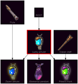 ResearchTree Lucky amulet