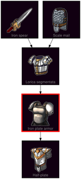 ResearchTree Iron plate armor