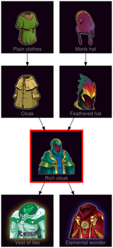 ResearchTree Rich cloak