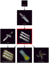 ResearchTree Throwing knives