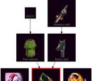 Evoker's robe