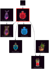 ResearchTree Heal potion